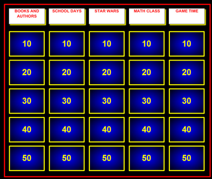 jeopardy powerpoint template with scoreboard - jeopardy party the hungry artist