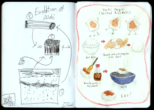 Evolution of Sushi and Yaki Onigiri Recipe